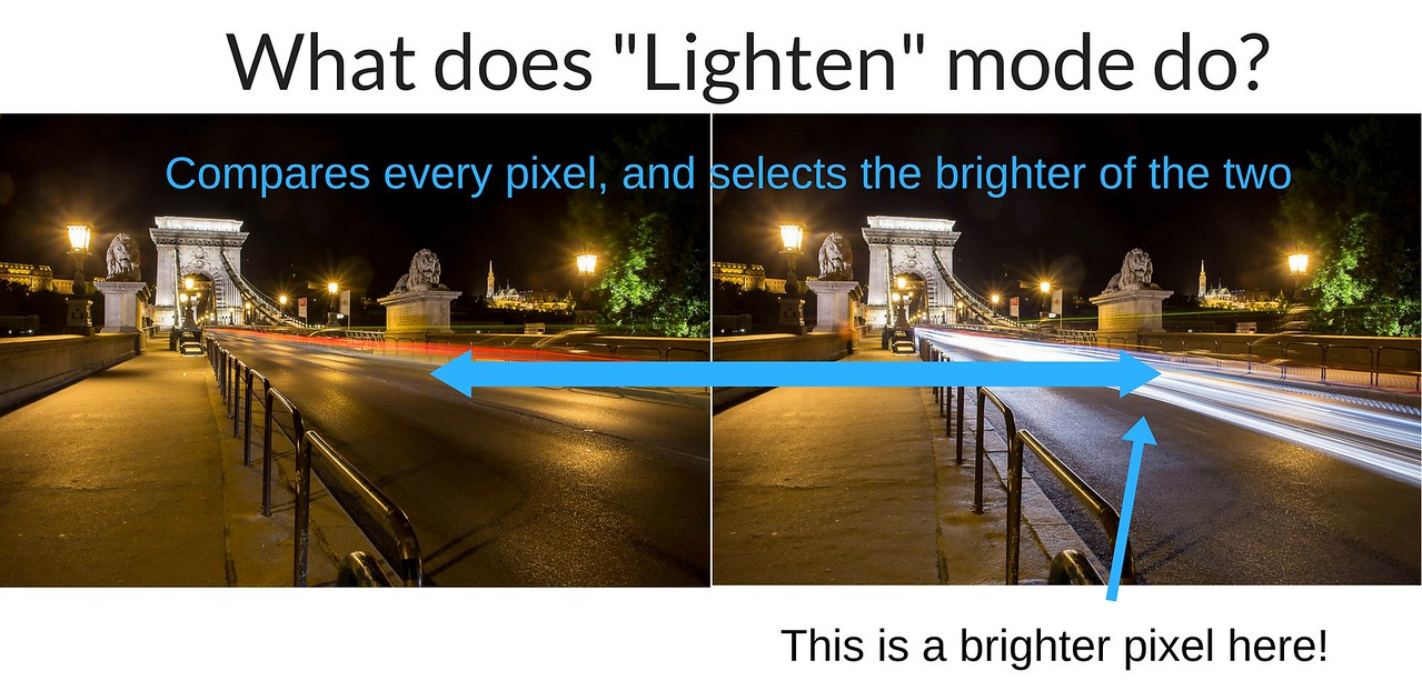Photoshop lighten mode explanation