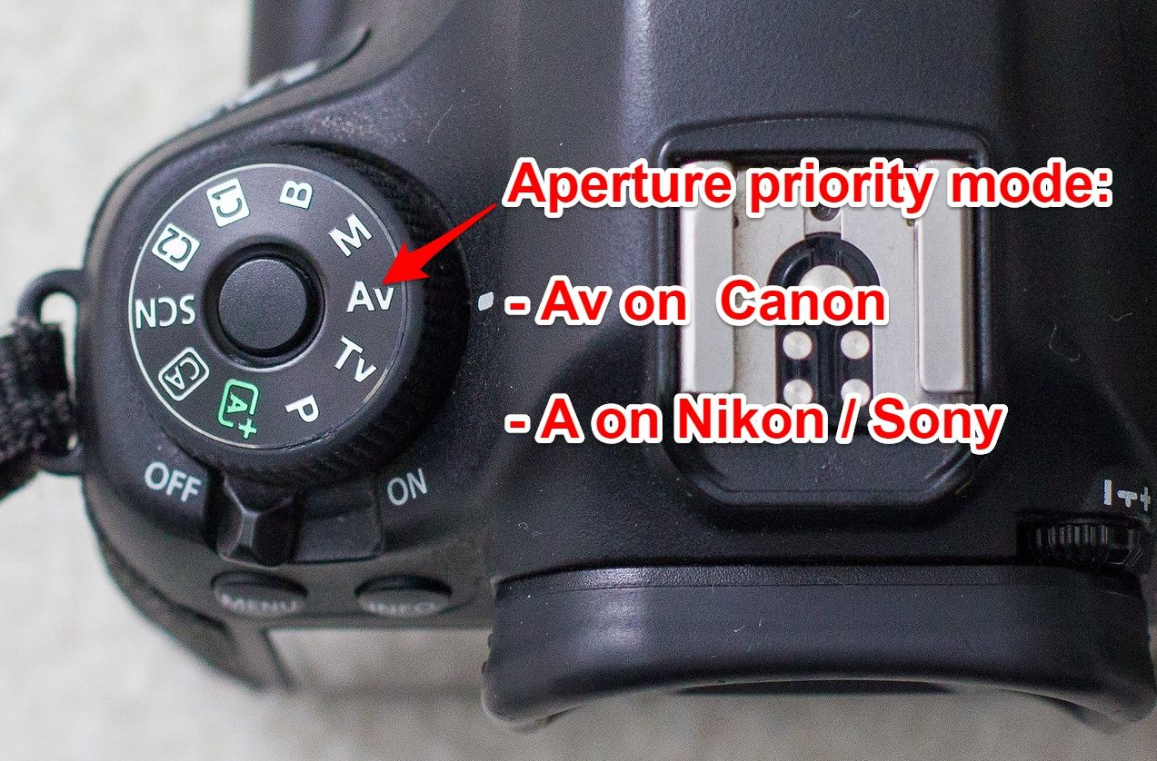 Canon 6D aperture priority mode