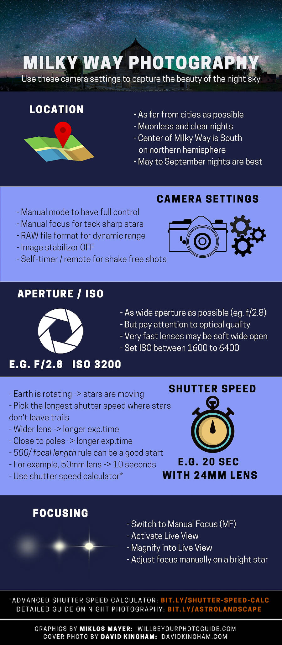 Milky Way photography camera settings infographics