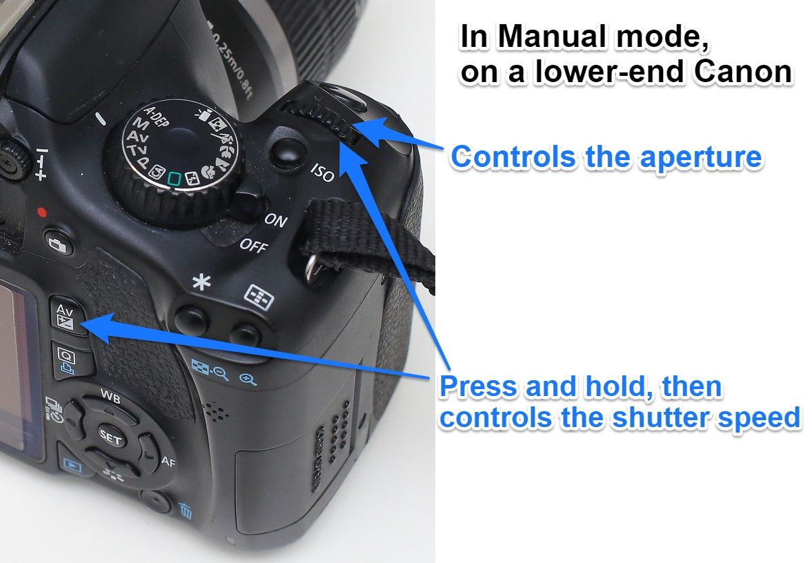 canon 550d manual mode dials
