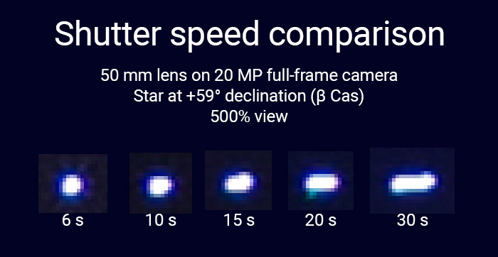 shutter speed comparison at 50mm on stars at 59 degree 500% view