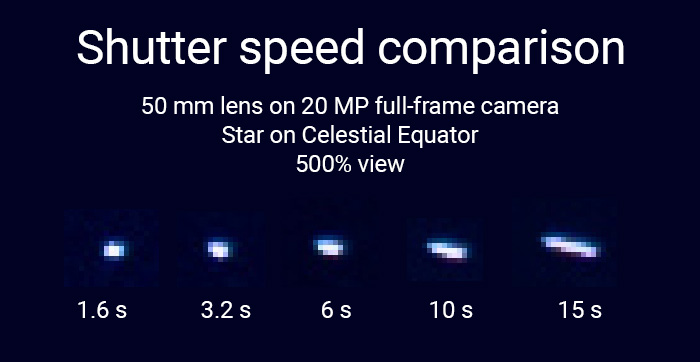 shutter speed comparison at 50mm on stars at equator 500% view