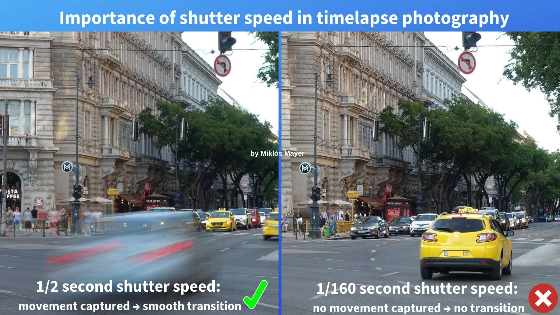 drag the shutter timelapse photography shutter angle comparison