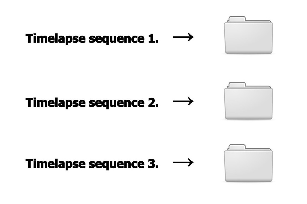 organize timelapse sequences into separatae folders