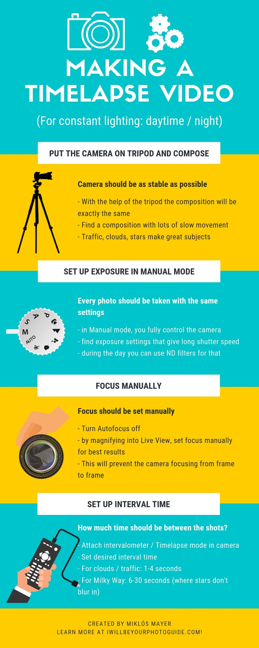 timelapse photography video summary inforgraphics