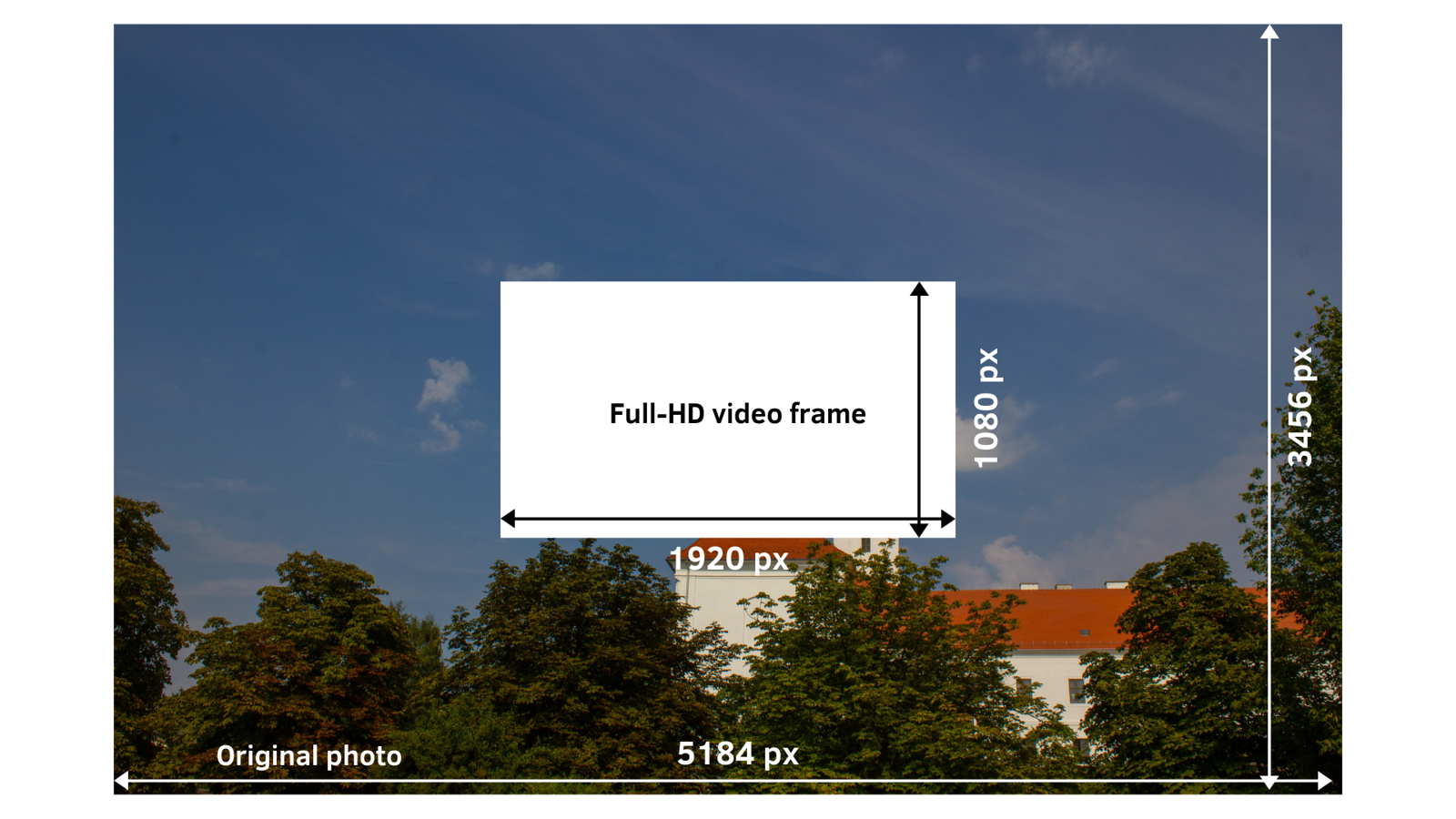 timelapse footage different size full hd