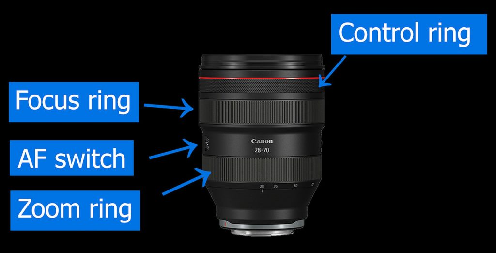 Canon RF 28-70 mm f2 rings