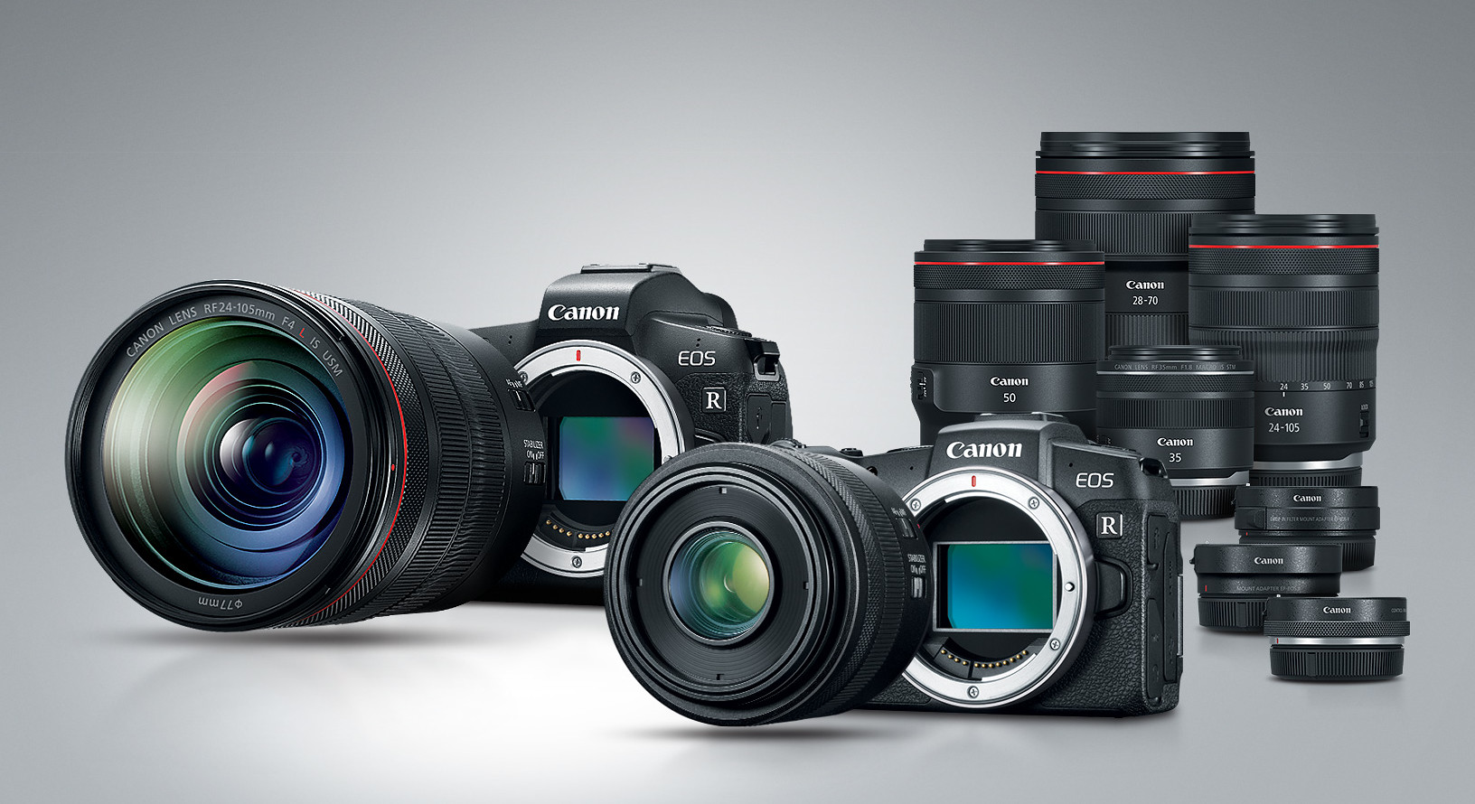 lineup of Canon RF lenses and R MILC bodies as of 2019 October - Source- Canon